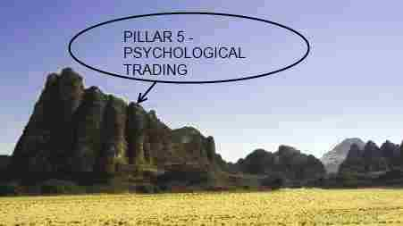 Pillar 5 - Psychological Trading